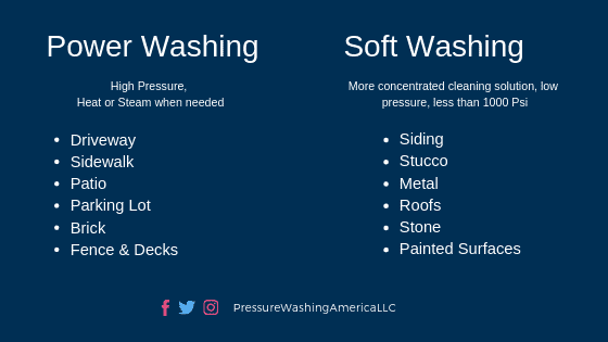 Soft Washing Vs Power Washing